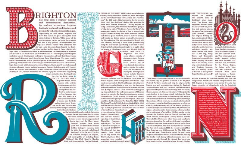Brighton letter press artwork